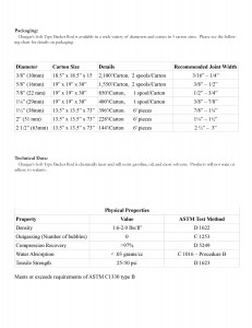 Backer Rod data PAGE 2